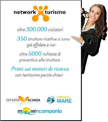 Network Turismo